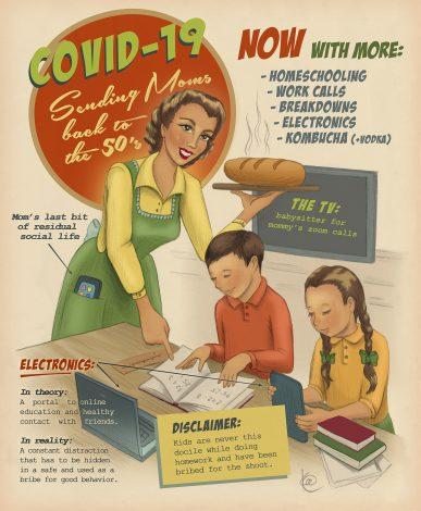 Covid-1950